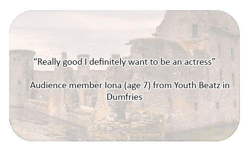 Audience reviews Iona